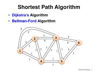 Shortest Path Algorithm