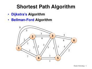 Shortest Path Algorithm