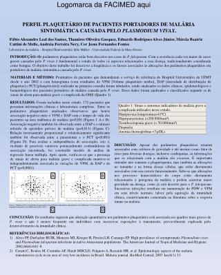 PERFIL PLAQUETÁRIO DE PACIENTES PORTADORES DE MALÁRIA SINTOMÁTICA CAUSADA PELO  PLASMODIUM VIVAX .