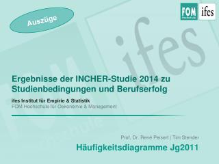 Ergebnisse der  INCHER-Studie 2014  zu Studienbedingungen und Berufserfolg
