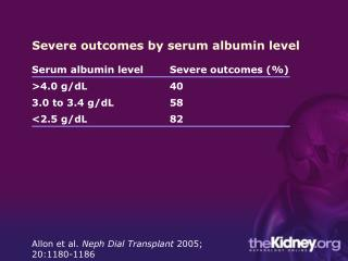 Severe outcomes by serum albumin level
