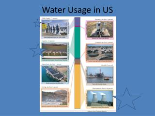 Water Usage in US