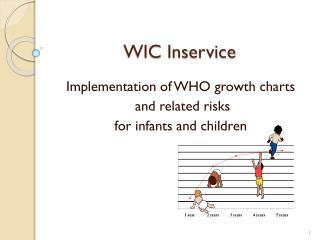 WIC  Inservice