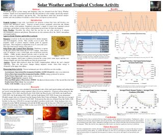Solar Weather and Tropical Cyclone Activity
