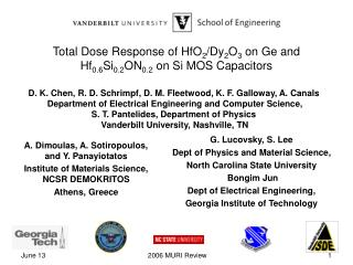 Total Dose Response of HfO 2 /Dy 2 O 3  on Ge and Hf 0.6 Si 0.2 ON 0.2  on Si MOS Capacitors