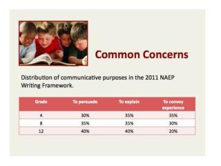 Common Core PARCC