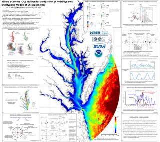 Federal partners   David Green (NOAA-NWS) – Transition to operations at NWS