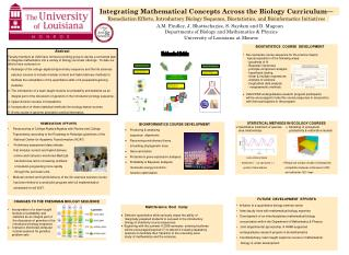 Integrating Mathematical Concepts Across the Biology Curriculum�