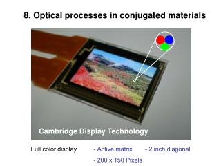 8. Optical processes in conjugated materials