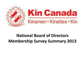 National Board of Directors Membership Survey Summary 2013