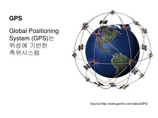 GPS  Global Positioning System (GPS) ? ??? ??? ?????