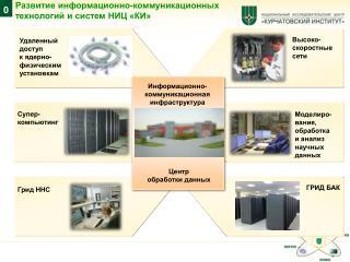 Развитие информационно-коммуникационных технологий и систем НИЦ «КИ»