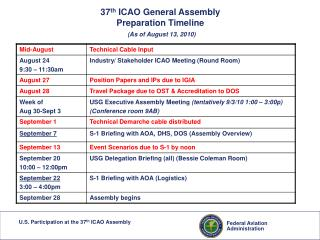 37 th  ICAO General Assembly  Preparation Timeline (As of August 13, 2010)
