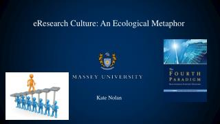 eResearch Culture: An Ecological Metaphor