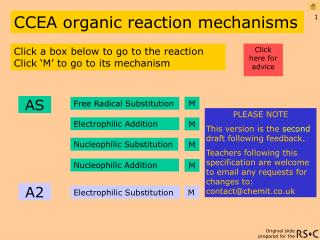 CCEA organic reaction mechanisms