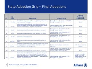 State Adoption Grid – Final Adoptions