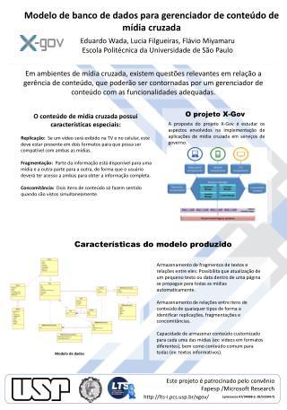 Modelo de banco de dados para gerenciador de conteúdo de mídia cruzada