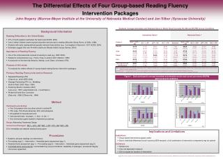 Background Information Reading Difficulties in the United States