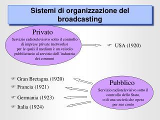 Sistemi di organizzazione del broadcasting