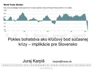 Pokles bohatstva ako kľúčový bod súčasnej krízy – implikácie pre Slovensko