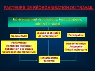 FACTEURS DE RÉORGANISATION DU TRAVAIL