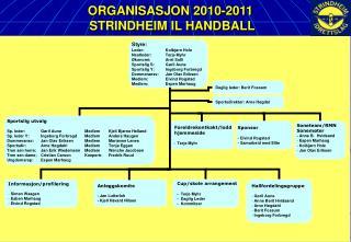 ORGANISASJON 2010-2011  STRINDHEIM IL HANDBALL