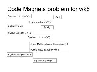 Code Magnets problem for wk5