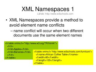 XML Namespaces 1
