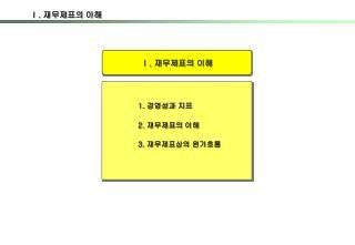 Ⅰ. 재무제표의 이해