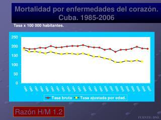 Mortalidad por enfermedades del corazón.  Cuba. 1985-2006