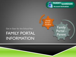 Family Portal  Information