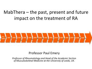 MabThera � the past, present and future impact on the treatment of RA