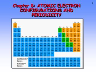 Chapter 8: ATOMIC ELECTRON CONFIGURATIONS AND PERIODICITY