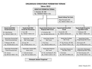Kelompok Jabatan Fungsional