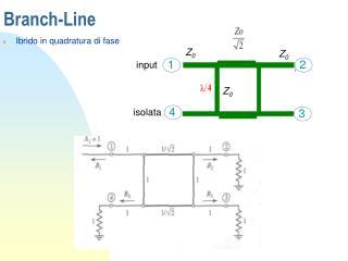 Branch-Line