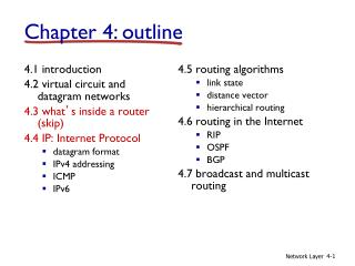 4.1 introduction 4.2 virtual circuit and datagram networks 4.3 what ' s inside a router (skip)