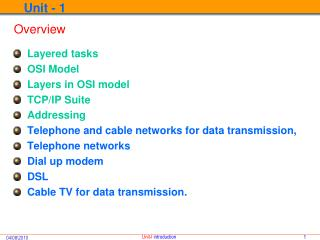 Layered tasks  OSI Model  Layers in OSI model TCP/IP Suite  Addressing