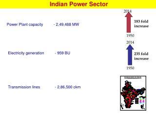 Power Plant capacity -  2,49,488  MW