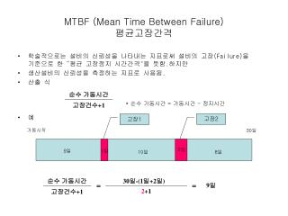 MTBF (Mean Time Between Failure) 평균고장간격