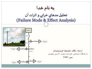 تحليل مدهاي خرابي و اثرات آن (Failure Mode & Effect Analysis)