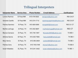 Trilingual Interpreters