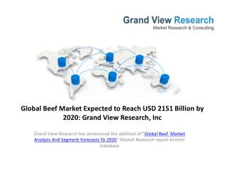 Beef Market Demand To 2020: Grand View Research, Inc.
