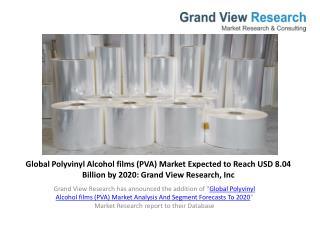 Polyvinyl Alcohol films (PVA) Market Report To 2020