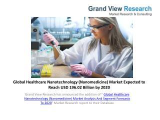 Healthcare Nanotechnology (Nanomedicine) Market Size To 2020