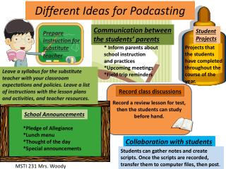 Different Ideas for Podcasting