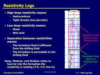 Resistivity Logs