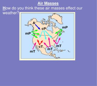 Air Masses H ow do you think these air masses effect our weather?