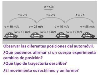 Observar las diferentes posiciones del autom�vil.