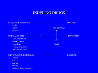 INDELING DRUGS