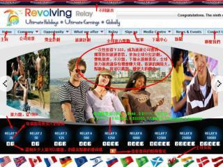 公司介紹 : 它是一家旅遊公司的營銷合作夥伴,叫 REVOLVINGRELAY, 這家旅遊公司叫 DREAM VACATION CLUB,  專門提供折扣的旅遊套裝。參加會員費用是一次性